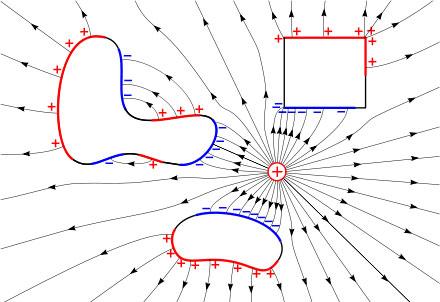 Elektrostatik ist die Grundlage des Laserdruckens